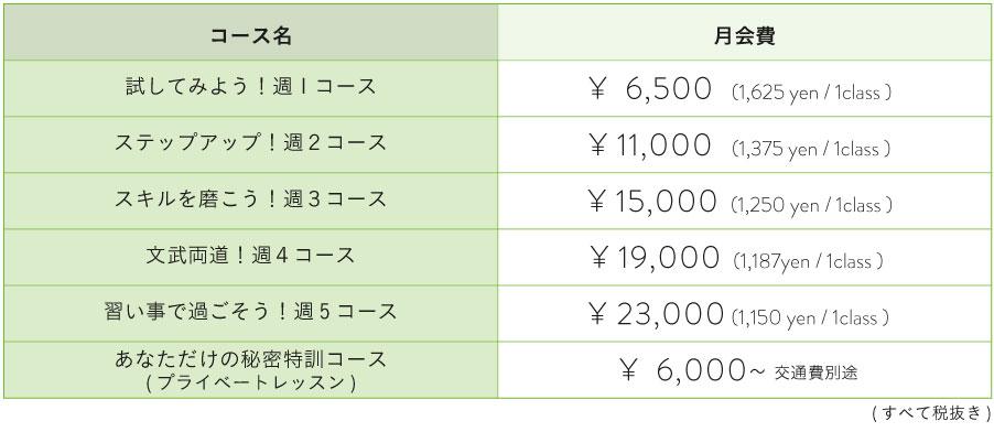 price_kids